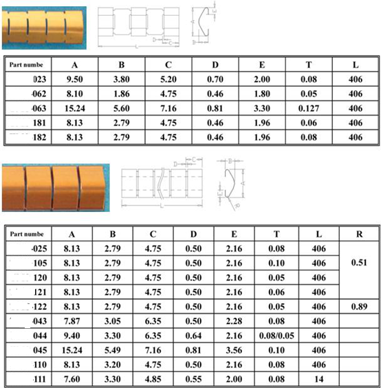 EMI shielding Beryllium copper finger strip